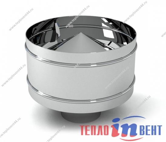 Дефлектор круглый вентиляционный